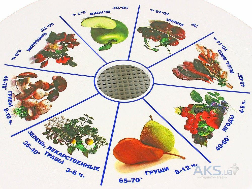 Ремонт сушилок для овощей фруктов в Москве — цены отзывы