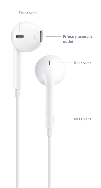 ... Гарнитура для телефона Apple Earpods Original with Remote and Mic  (MD827) 7f3a43c45ebb8