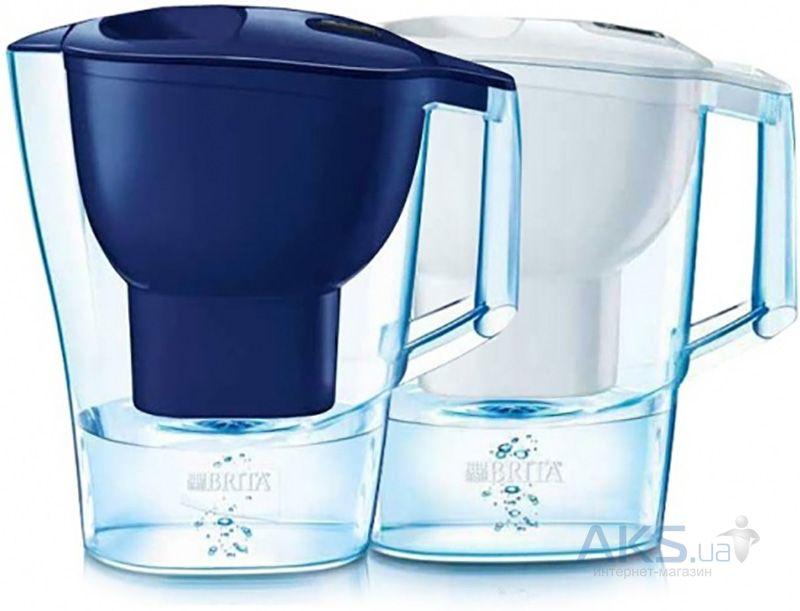 Продажа Фильтров для воды