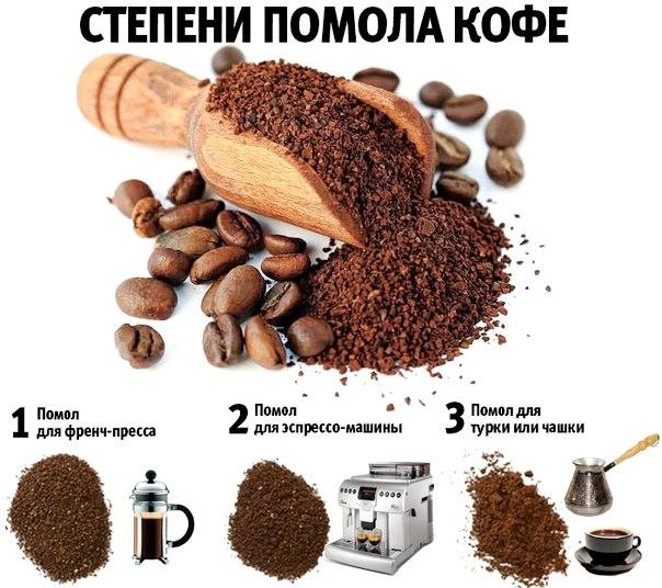 Венская обжарка от tasty coffee