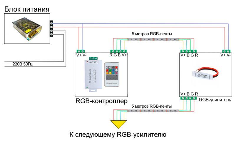 как правильно подключить отдельный светодиод